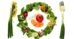vegan-beslenmenedir-organikciyizbiz (1)